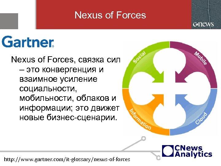 Nexus of Forces, связка сил – это конвергенция и взаимное усиление социальности, мобильности, облаков