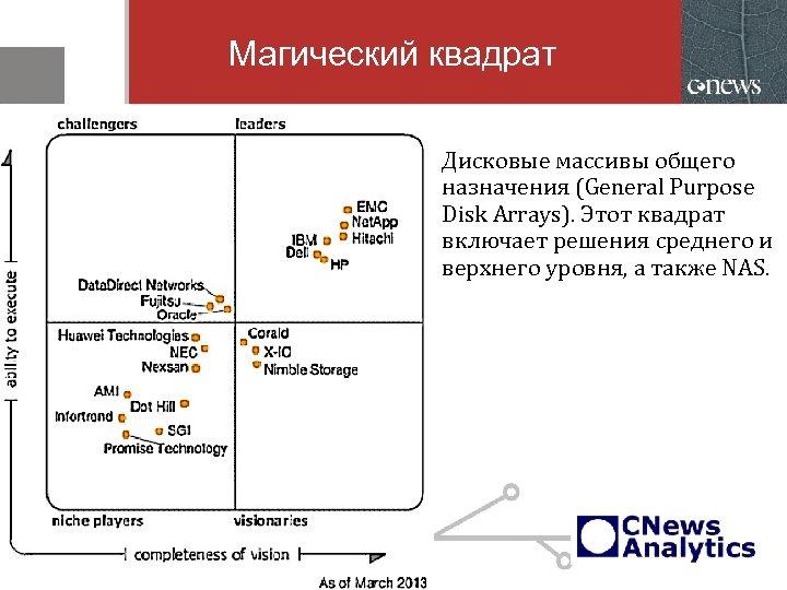 Магический квадрат Дисковые массивы общего назначения (General Purpose Disk Arrays). Этот квадрат включает решения
