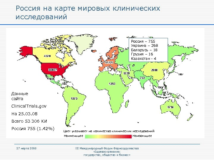 Россия на карте мировых клинических исследований Россия – 755 Украина – 268 Беларусь –