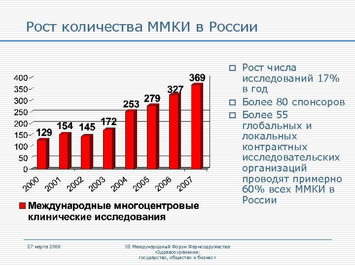 Рост количества ММКИ в России Рост числа исследований 17% в год o Более 80