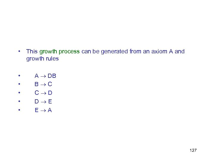 • This growth process can be generated from an axiom A and growth