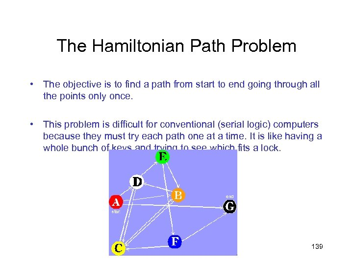 The Hamiltonian Path Problem • The objective is to find a path from start