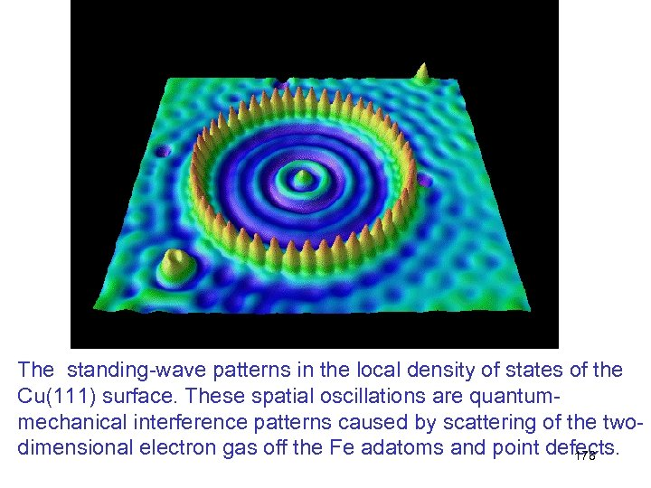 The standing-wave patterns in the local density of states of the Cu(111) surface. These