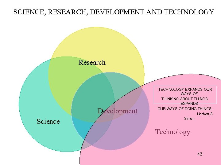 SCIENCE, RESEARCH, DEVELOPMENT AND TECHNOLOGY Research Development Science TECHNOLOGY EXPANDS OUR WAYS OF THINKING