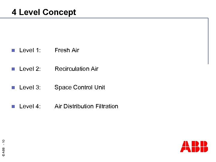 4 Level Concept Level 1: Fresh Air n Level 2: Recirculation Air n Level