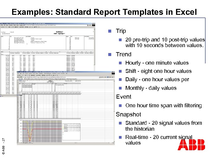 Examples: Standard Report Templates in Excel n Trip n n 20 pre-trip and 10