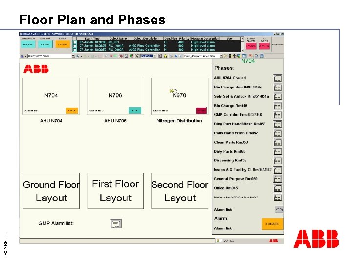 © ABB - 6 Floor Plan and Phases
