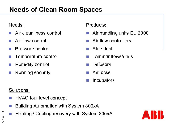 Needs of Clean Room Spaces Needs: Products: n Air cleanliness control n Air handling