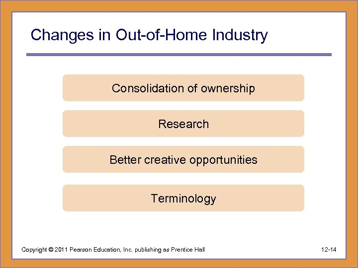 Changes in Out-of-Home Industry Consolidation of ownership Research Better creative opportunities Terminology Copyright ©