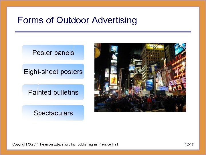 Forms of Outdoor Advertising Poster panels Eight-sheet posters Painted bulletins Spectaculars Copyright © 2011