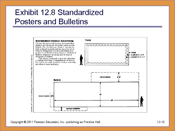 Exhibit 12. 8 Standardized Posters and Bulletins Copyright © 2011 Pearson Education, Inc. publishing