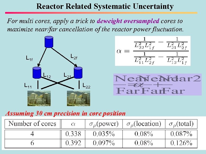 Reactor Related Systematic Uncertainty For multi cores, apply a trick to deweight oversampled cores