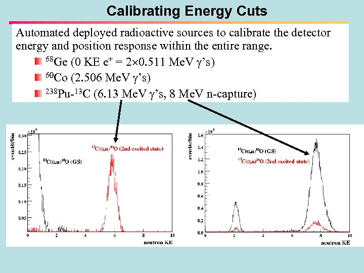 Calibrating Energy Cuts Automated deployed radioactive sources to calibrate the detector energy and position