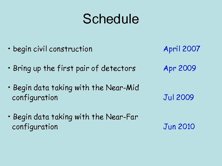 Schedule • begin civil construction April 2007 • Bring up the first pair of