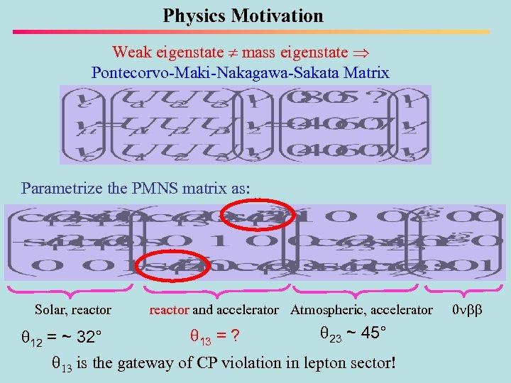 Physics Motivation Weak eigenstate mass eigenstate Pontecorvo-Maki-Nakagawa-Sakata Matrix Parametrize the PMNS matrix as: Solar,