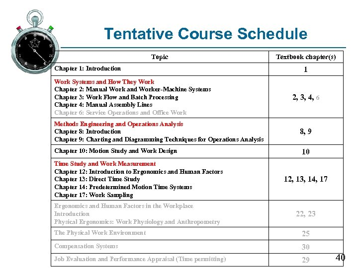 Tentative Course Schedule Topic Chapter 1: Introduction Work Systems and How They Work Chapter