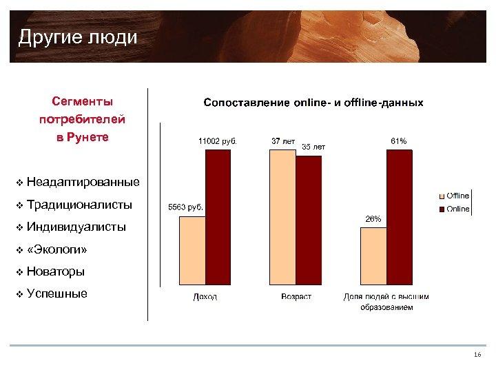 Другие люди Сегменты потребителей в Рунете v Неадаптированные v Традиционалисты v Индивидуалисты v «Экологи»