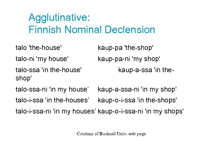 Agglutinative: Finnish Nominal Declension talo 'the-house' kaup-pa 'the-shop' talo-ni 'my house' kaup-pa-ni 'my shop'