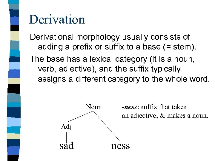 Derivational morphology usually consists of adding a prefix or suffix to a base (=