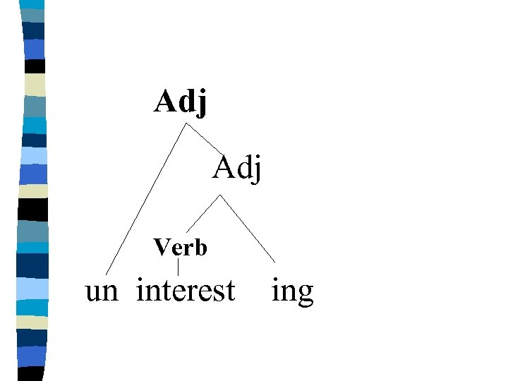 Adj Verb un interest ing