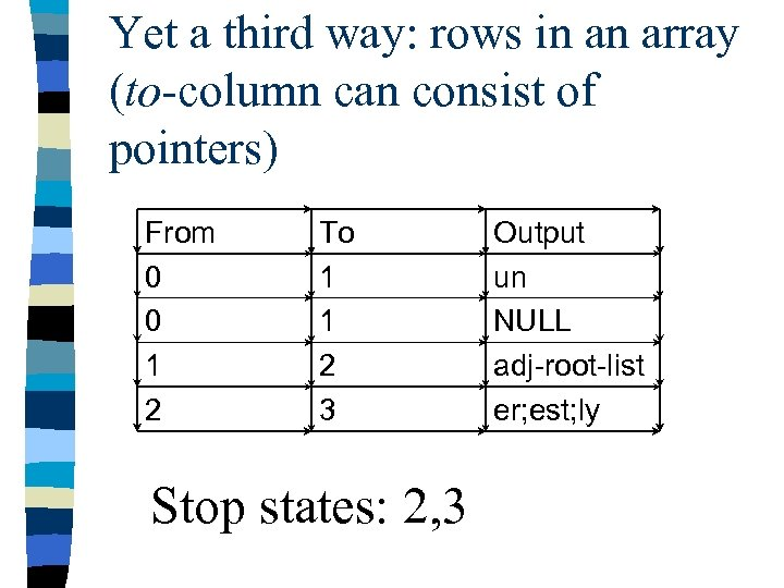 Yet a third way: rows in an array (to-column can consist of pointers) From