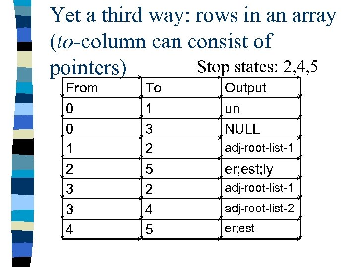 Yet a third way: rows in an array (to-column can consist of Stop states: