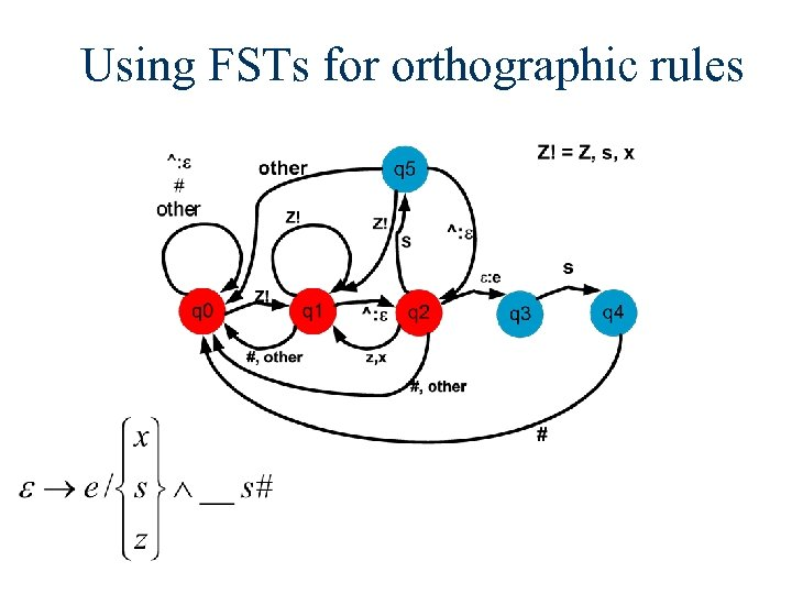 Using FSTs for orthographic rules
