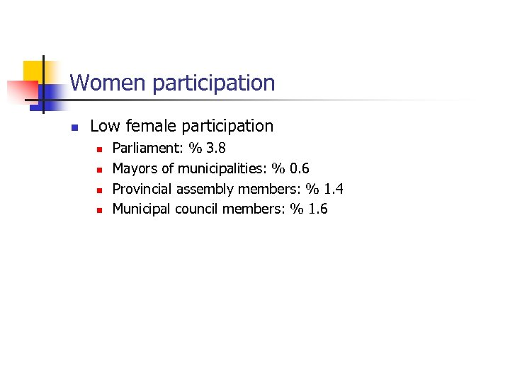 Women participation n Low female participation n n Parliament: % 3. 8 Mayors of