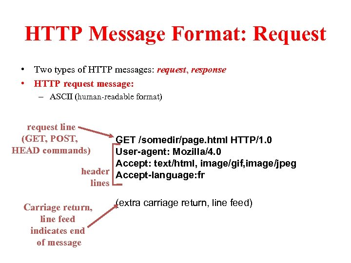 HTTP Message Format: Request • Two types of HTTP messages: request, response • HTTP
