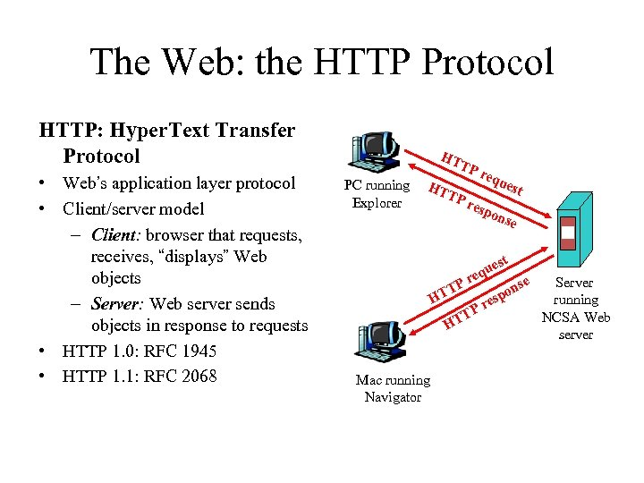 The Web: the HTTP Protocol HTTP: Hyper. Text Transfer Protocol • Web's application layer