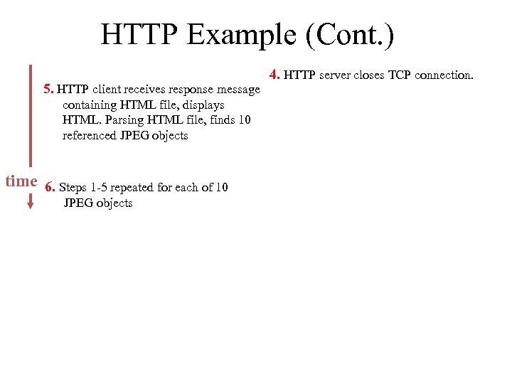 HTTP Example (Cont. ) 5. HTTP client receives response message containing HTML file, displays