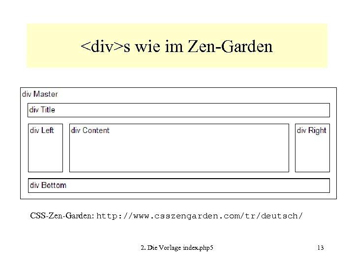 <div>s wie im Zen-Garden CSS-Zen-Garden: http: //www. csszengarden. com/tr/deutsch/ 2. Die Vorlage index. php