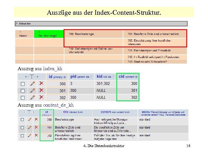 Auszüge aus der Index-Content-Struktur. Auszug aus index_kh Auszug aus content_de_kh 4. Die Datenbankstruktur 18