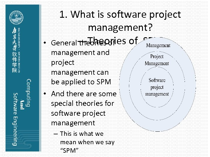 • 1. What is software project management? General---Theories of SPM theories of management