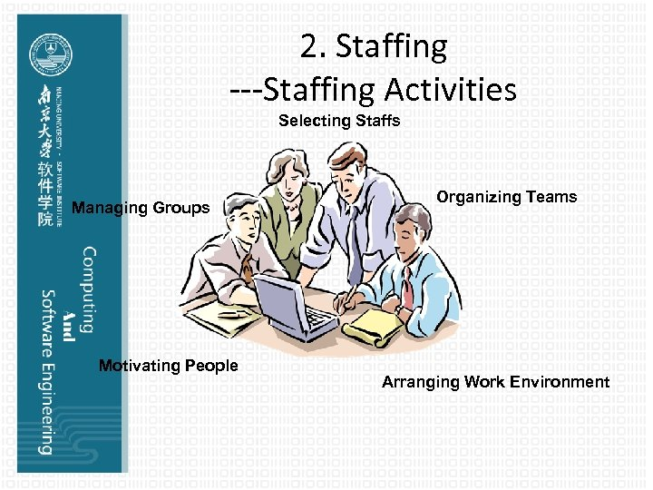 2. Staffing ---Staffing Activities Selecting Staffs Managing Groups Motivating People Organizing Teams Arranging Work