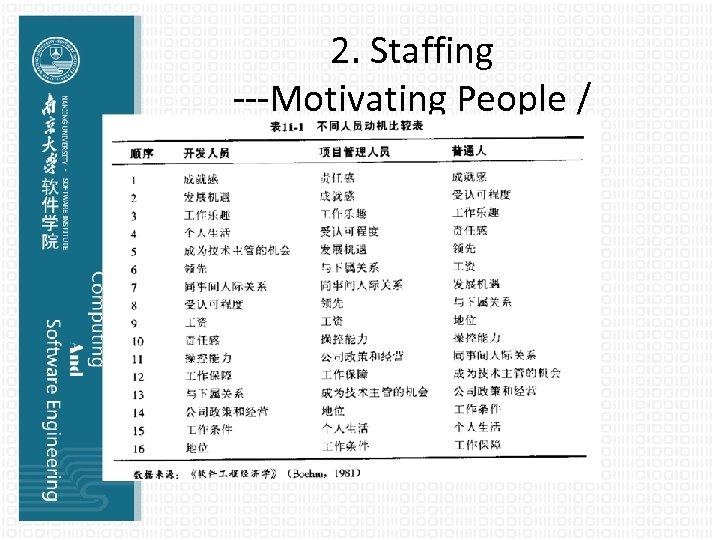 2. Staffing ---Motivating People / Motivation Factors