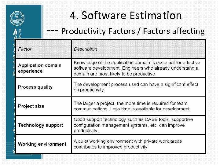 4. Software Estimation --- Productivity Factors / Factors affecting productivity