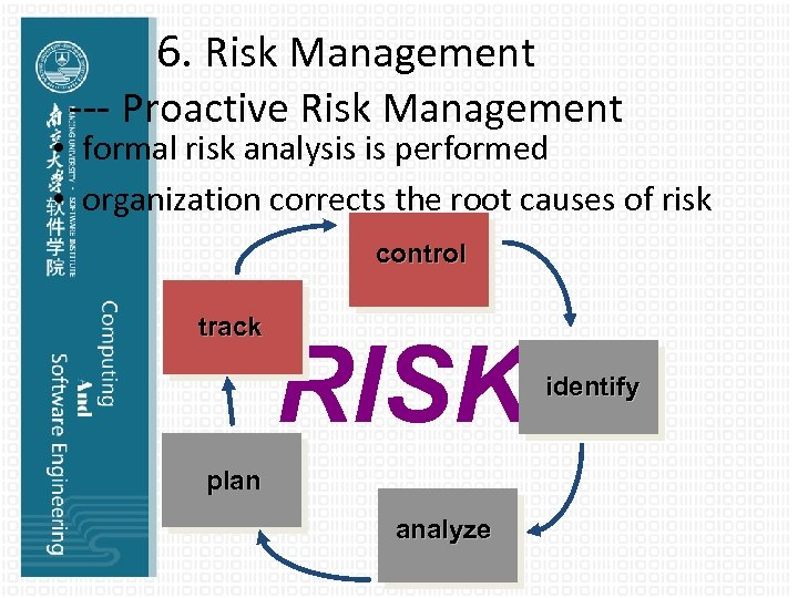 6. Risk Management --- Proactive Risk Management • formal risk analysis is performed •