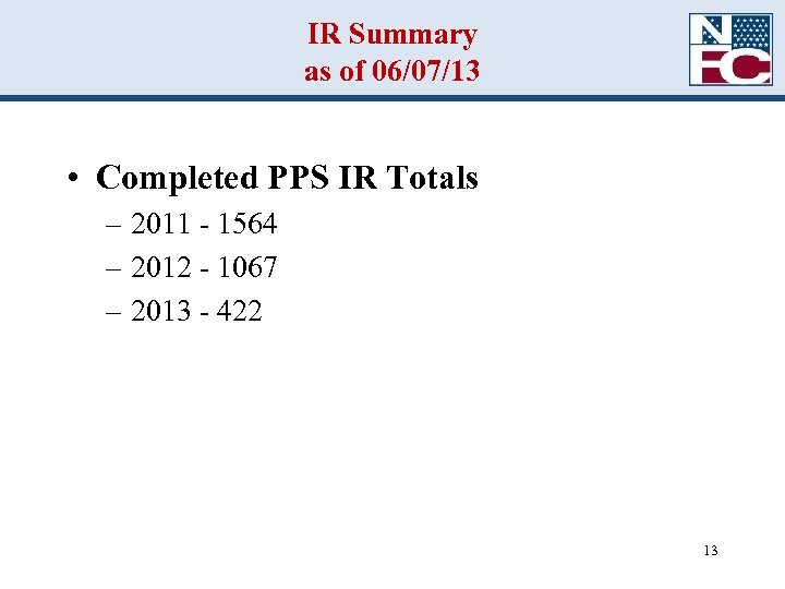 IR Summary as of 06/07/13 • Completed PPS IR Totals – 2011 - 1564