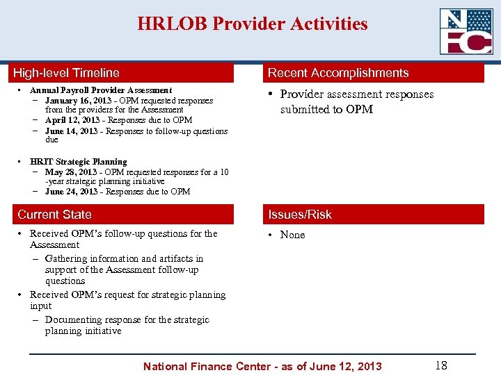 HRLOB Provider Activities High-level Timeline Recent Accomplishments • Annual Payroll Provider Assessment − January