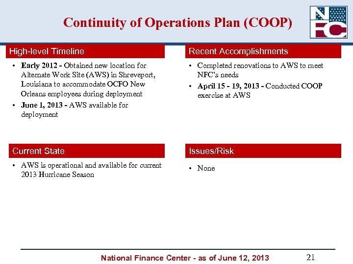 Continuity of Operations Plan (COOP) High-level Timeline Recent Accomplishments • Early 2012 - Obtained