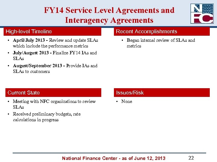 FY 14 Service Level Agreements and Interagency Agreements High-level Timeline Recent Accomplishments • April/July