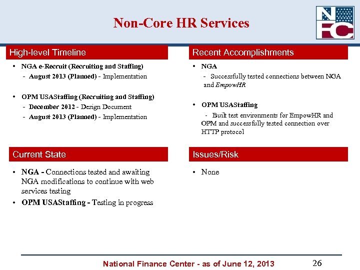 Non-Core HR Services High-level Timeline Recent Accomplishments • NGA e-Recruit (Recruiting and Staffing) -