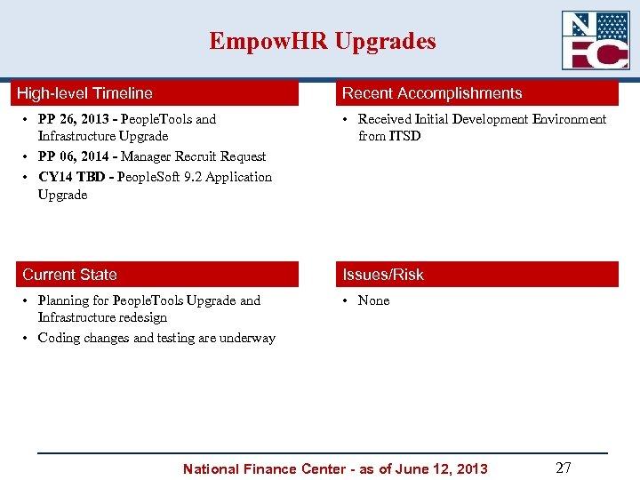 Empow. HR Upgrades High-level Timeline Recent Accomplishments • PP 26, 2013 - People. Tools