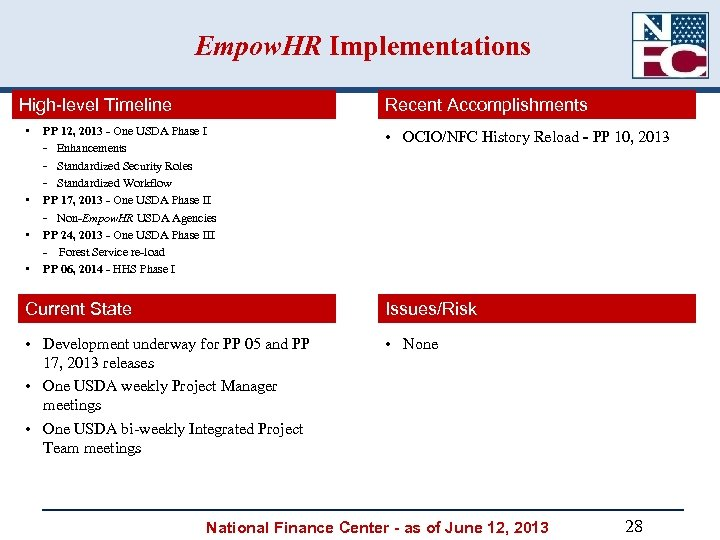 Empow. HR Implementations High-level Timeline • • Recent Accomplishments PP 12, 2013 - One