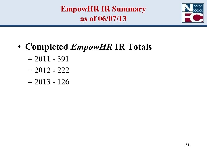Empow. HR IR Summary as of 06/07/13 • Completed Empow. HR IR Totals –