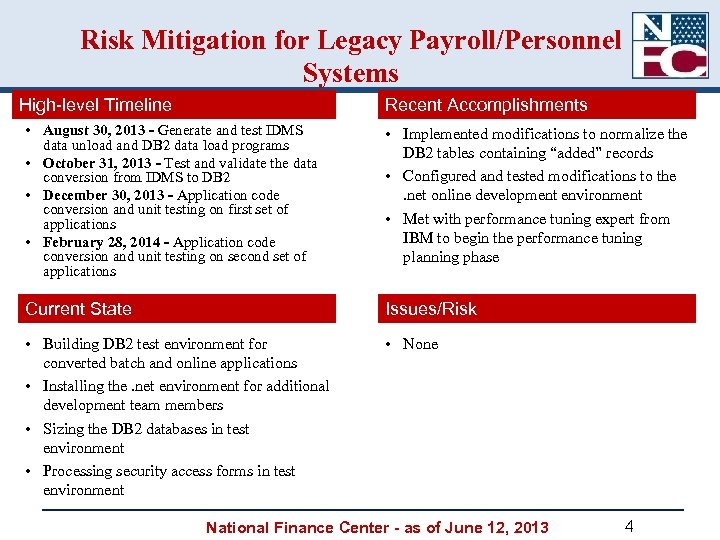 Risk Mitigation for Legacy Payroll/Personnel Systems High-level Timeline Recent Accomplishments • August 30, 2013