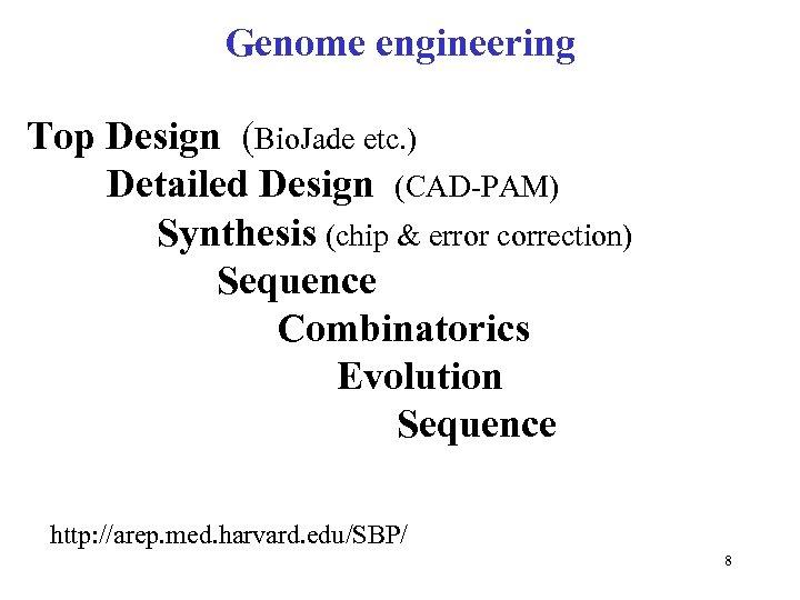 Genome engineering Top Design (Bio. Jade etc. ) Detailed Design (CAD-PAM) Synthesis (chip &
