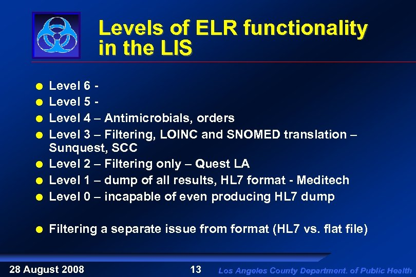 Levels of ELR functionality in the LIS Level 6 Level 5 Level 4 –