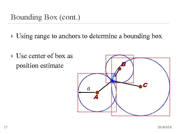 Bounding Box (cont. ) Using range to anchors to determine a bounding box Use